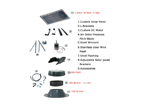 Remington Solar Attic Fans components | Remington SolarRemington Solar
